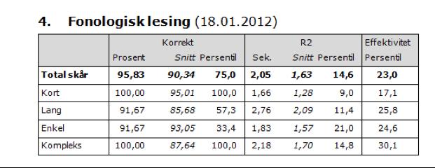 FonologiskLesing1.png#asset:1395